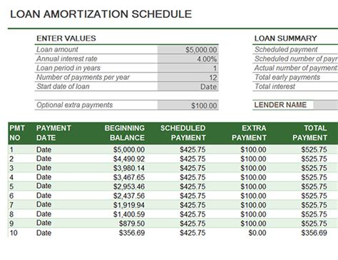 loan amortization spreadsheet template loan amortization schedule office templates