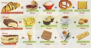 Метод болотов лечения диабета