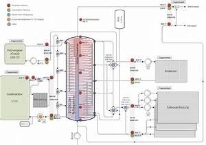 Heizungspuffer Berechnen : hilfe hydraulikplan 2 speicher 2000l 400l 40kw ler 25kw hv wp solar anleitungen fragen ~ Themetempest.com Abrechnung