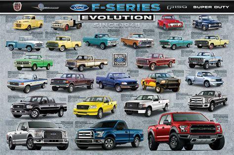 ford  series   pickup trucks evolution history