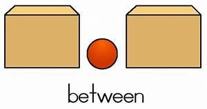 ESL Teacher´s help: Prepositions of place