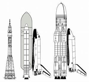 File:Soyuz, Space Shuttle, Buran comparison.svg ...