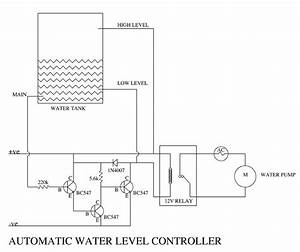 1 Automatic Water Level Controller
