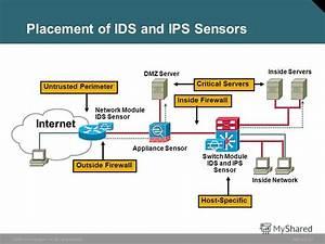 U041f U0440 U0435 U0437 U0435 U043d U0442 U0430 U0446 U0438 U044f  U043d U0430  U0442 U0435 U043c U0443   U0026quot  U00a9 2006 Cisco Systems  Inc  All