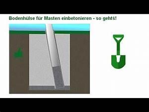 Sonnensegel Pfosten Holz : sonnensegel masten pfosten einbetonieren fundament ~ Michelbontemps.com Haus und Dekorationen