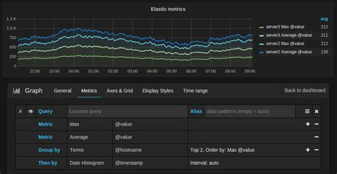 elasticsearch template grafana feature gallery