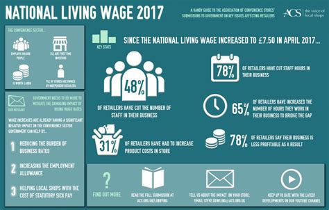 2020 Minimum Wage Uk by Low Pay Commission National Minimum Wage And National