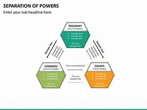 Separation Of Powers Powerpoint Template