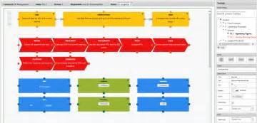 designer studium prozessdesigner mit der software rqm pickert partner