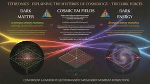 1000+ images about QUANTUM MECHANICS, STRING THEORY ...