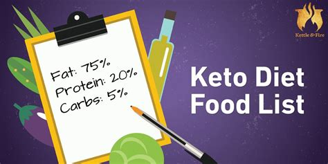 keto diet food list  ultimate fat burning perfect