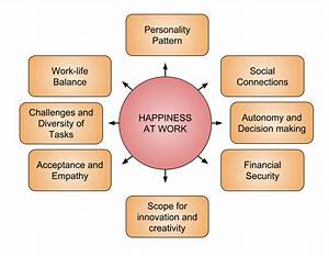 Happiness At Work  10 Tips For How To Be Happy At Work