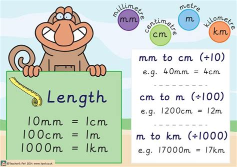 teacher s pet free classroom display resources for early