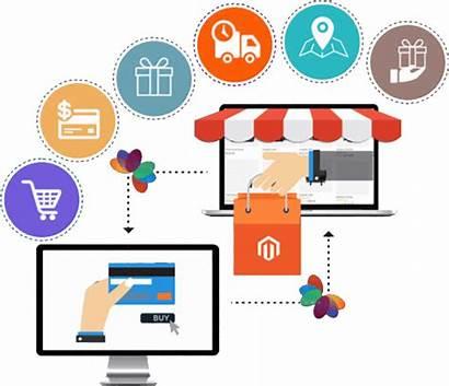 Development Ecommerce Shopping Clipart Services Magento Seo
