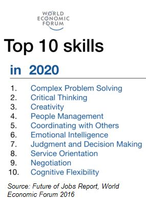 what are the new skills that great leaders need to be