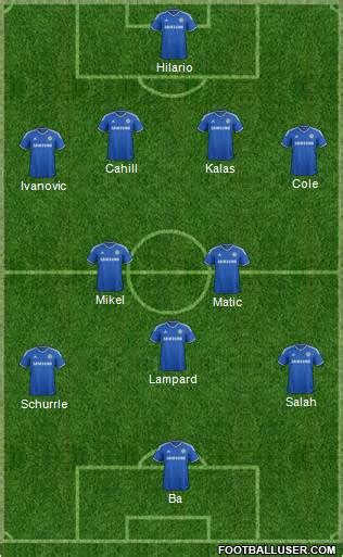Liverpool vs Chelsea Preview, Team News, Likely Line-Ups ...