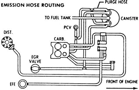 1986 Corvette Smog Diagram by Repair Guides Vacuum Diagrams Vacuum Diagrams