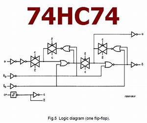 74hc74 Pdf - Dual D-type Flip-flop - Philips