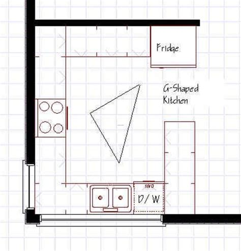 kitchen design layout l kitchen design layouts dream house experience