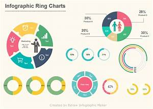 6 Most Popular Charts Used In Infographics