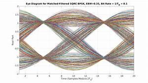Bpsk Eye Diagram  U2013 Cyclostationary Signal Processing