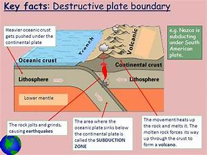 Destructive Plate Boundary Diagram  Bbc Bitesize  2019