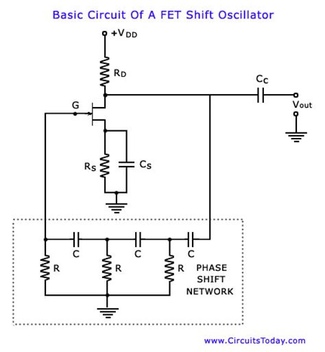 fet phase shit oscillator circuit diagram applications