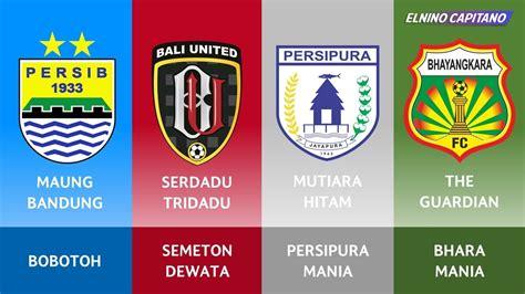 Julukan & Nama Suporter Klub Sepakbola Di Liga 1 Indonesia