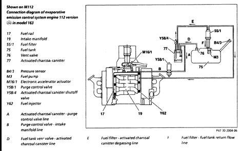 similiar benz ml350 engine parts diagram keywords mercedes benz ml350 engine diagram image wiring diagram