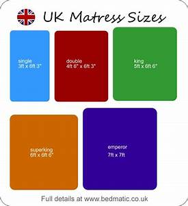 Emperor Bed Sizes Chart Pinterest The World S Catalog Of Ideas
