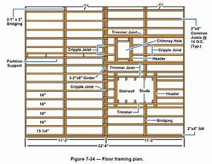 Architectural Construction Drawings