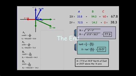 Adding Vectors How To Find The Resultant Of Three Or More