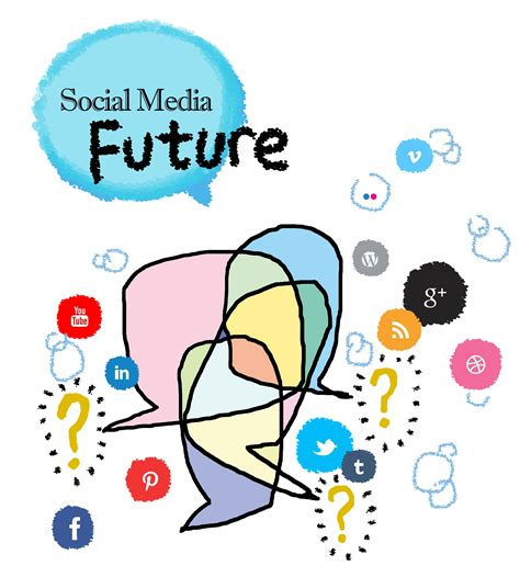 social media social media the past now and future dgtalmkt