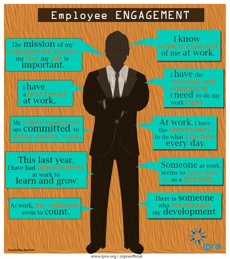 Ceo Quotes On Employee Engagement