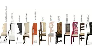 furniture styles types guide house of home