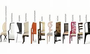 Furniture Styles & Types Guide House of Home