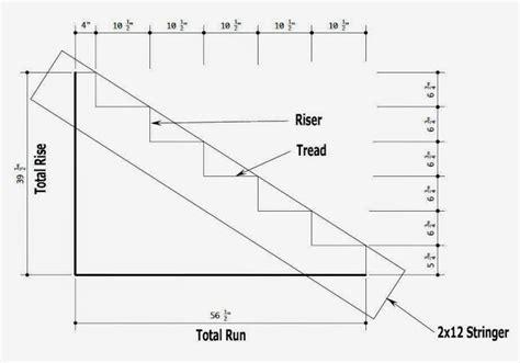 deck stringer calculator metric deck stair calculator with landing studio design