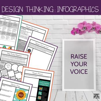 11th grade social studies lesson plans. Design Thinking: Infographics (Editable) - Distance Learning   TpT