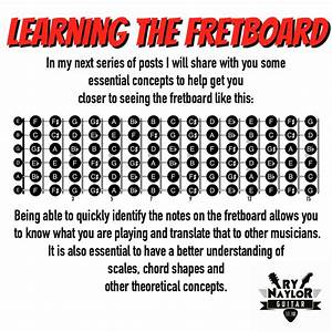 The Ultimate Exercise To Learn The Notes On The Fretboard