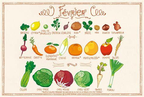 cuisiner un poireau tous les fruits et légumes du mois de février