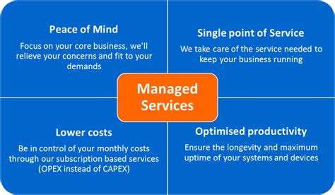 managed services peace  mind advantech incorporated