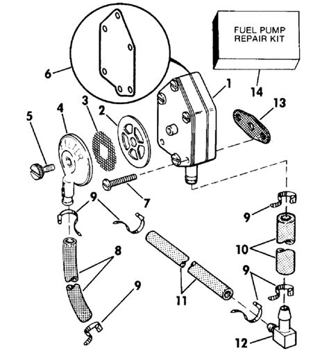 Johnson Outboard Motor Wiring Diagrams Impremedia