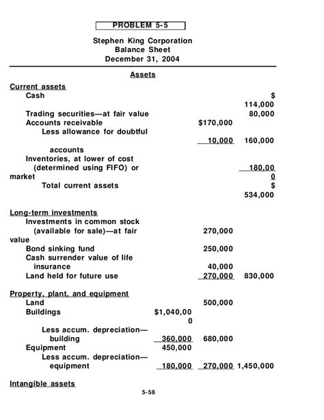 define bond sinking fund accounting ch05
