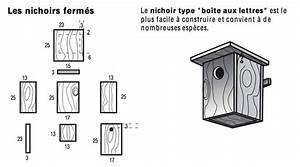 Plan Nichoir Oiseaux : fabriquer un nichoir facile le guide bricobistro ~ Melissatoandfro.com Idées de Décoration