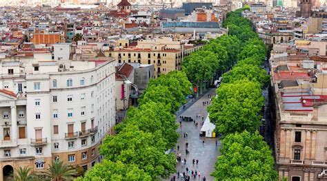 The Top 13 things to do in Barcelona Ӏ 2020 Travel Guide