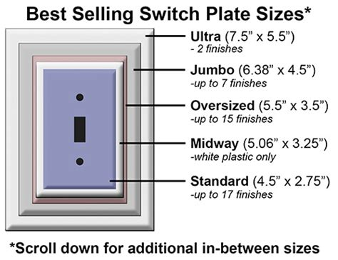 oversized wall plates find compare 100 size options