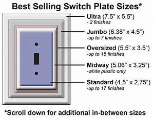 Oversized Wall Plates