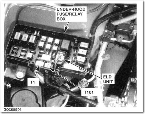 Honda Odyssey Fuse Box Relays Auto Diagram
