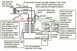 A  C Electrical Wiring Information For North America
