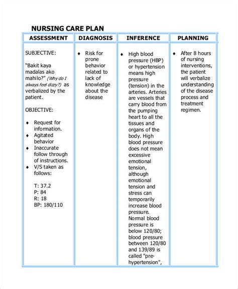 Care Plan Templates 13+ Free Word, Pdf Format Download